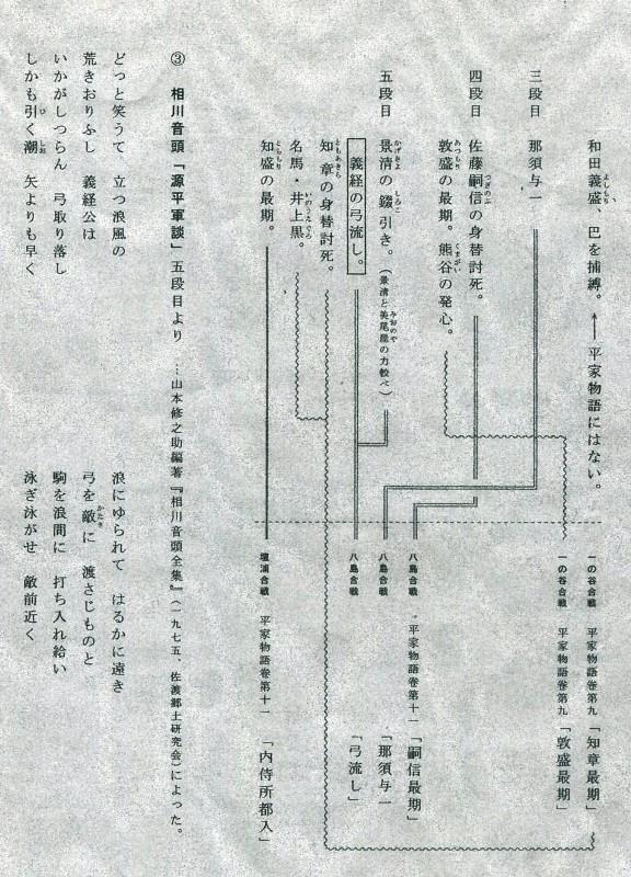 平家物語と佐渡(新大 鈴木孝庸)平成22年 (3)