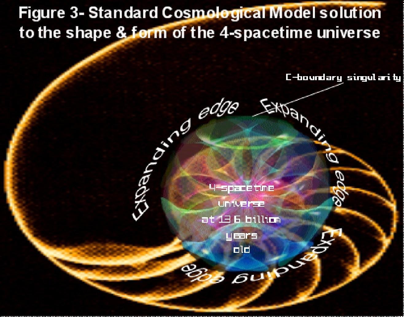 4-SpacetimeStructure021311.jpg