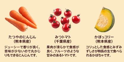 カンブリア宮殿 野菜はスーパーでの購入から宅配へ! 安心安全の有機野菜oisix