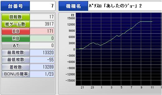 2013.05.11俺っちさんの台