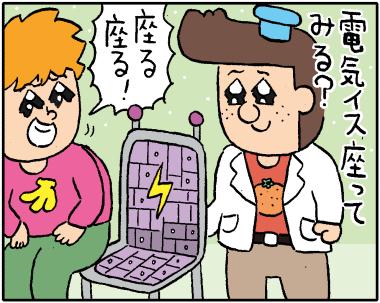 実験2−1