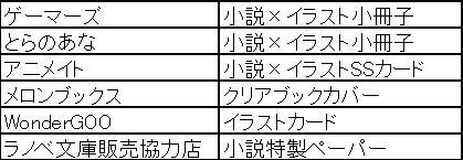 ファフニール2特典表