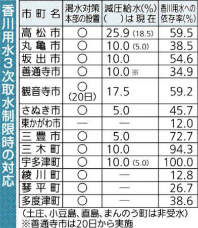 img_newsしゅすい