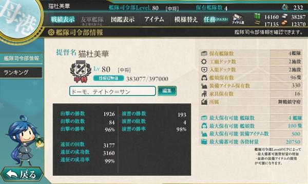 艦これ 司令部レベル80