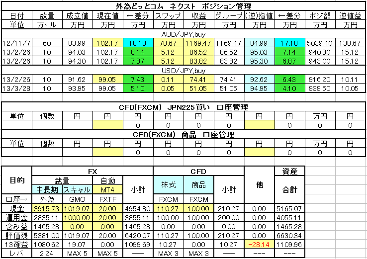 20130504.png