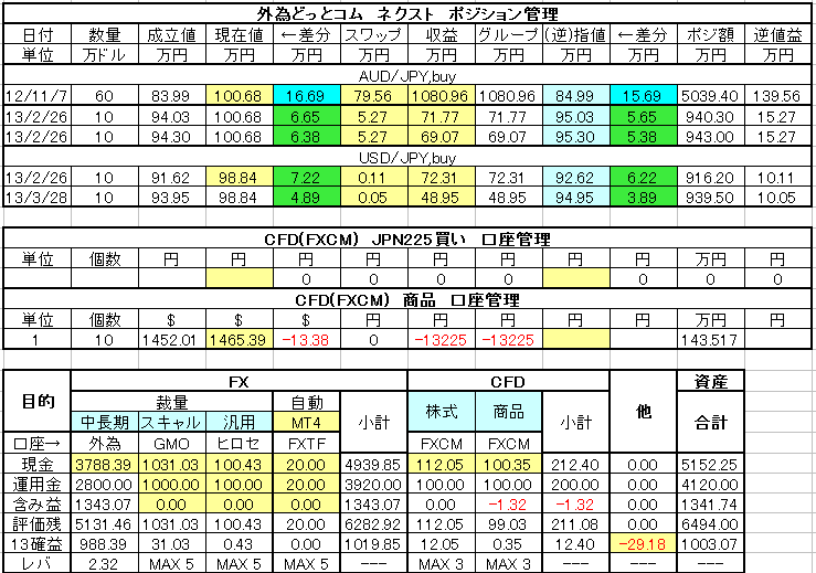 20130508.png
