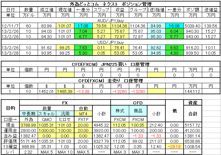 20130509.png