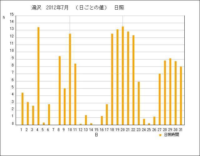 201207nisho.jpg