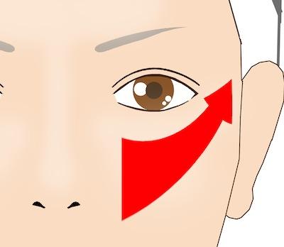 目の下からこめかみまでを緩やかなカーブでハイライトを入れる箇所を表したイラスト画像