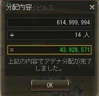 9/27 4BOSSツアー 分配