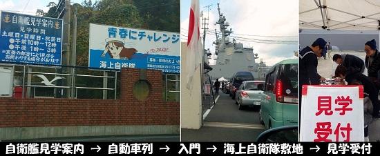 海上自衛隊見学へ