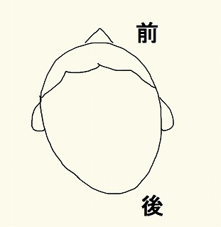 青木さん後頭部