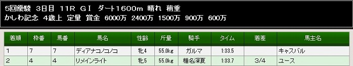 2013y06m26d_235048364.jpg