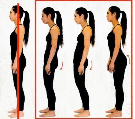 北区北里駒込駅近く女性の姿勢を背骨骨盤矯正で改善整骨院