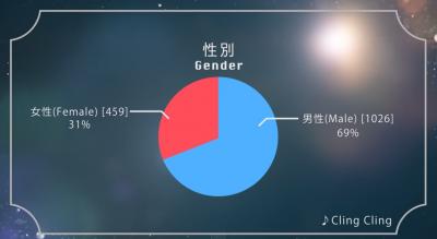 第二弾パフュクラの皆さんが選ぶPerfumeの好きな曲ランキング 結果発表 - YouTube