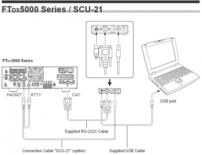 FTDX5000.jpg
