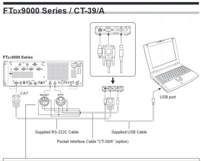 FTDX9000-2.jpg