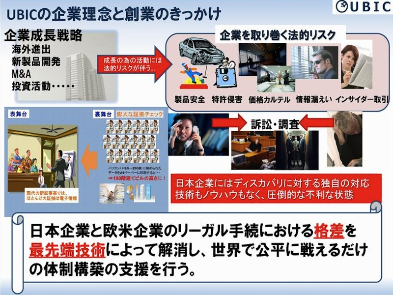 資料1創業きっかけ紹介