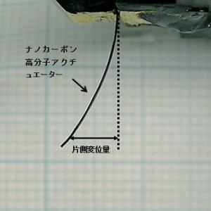 図2 ナノカーボン高分子アクチュエーターの変位測定 (1マス:1 mm)