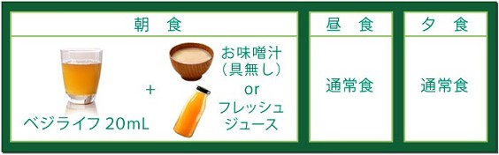 ベジライフ酵素液飲み方②.