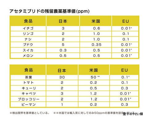 1-NO!ネオニコ » 人体への影響のおそれ - Windows Internet Explorer の提供元 Yahoo! JAPAN 20130913 220814