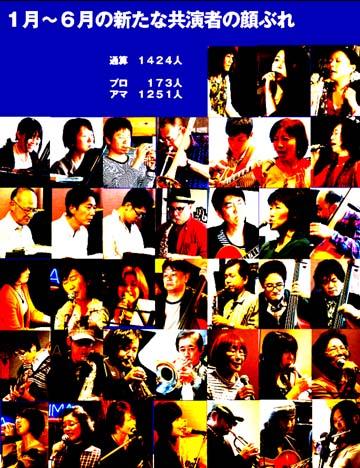 共演者2013年1月から6月まで 加工