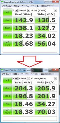 SpeedDragonAndU3RX4P4_1SSD_CDM.jpg