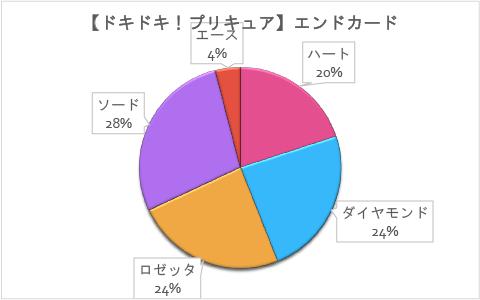 【ドキドキ!プリキュア】第25回「華麗な変身!ニューヒロイン登場!?」