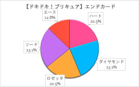 【ドキドキ!プリキュア】第39回「会いに来たよ!レジーナふたたび!」