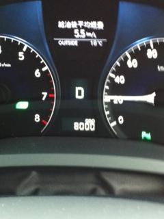 車8000Km_