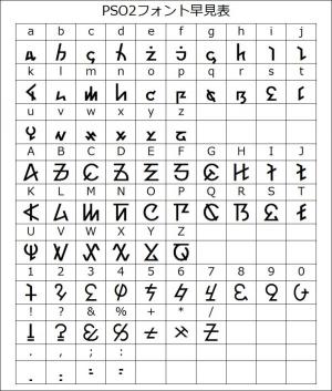 オラクル文字