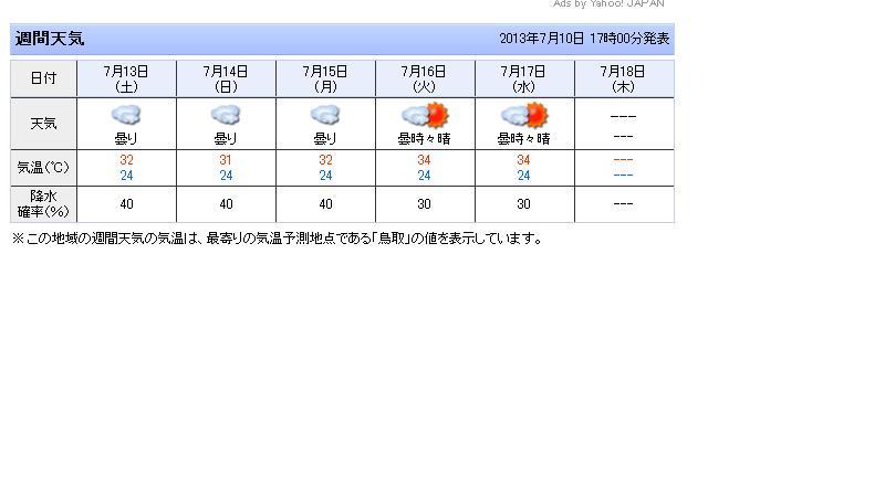 yonago_tenki.jpg