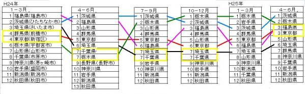 20130915172843b8bs.jpg