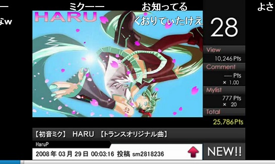 HARU rank in 28