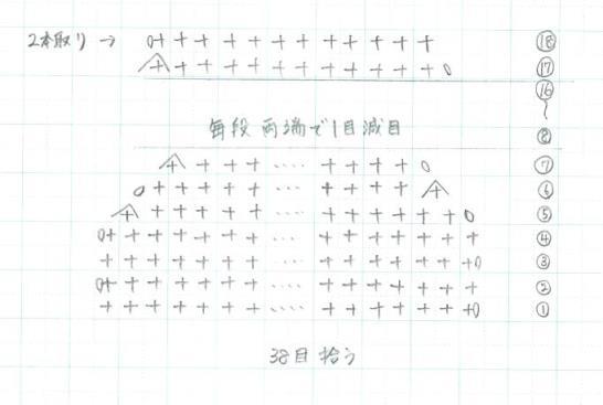 ブリム編み図