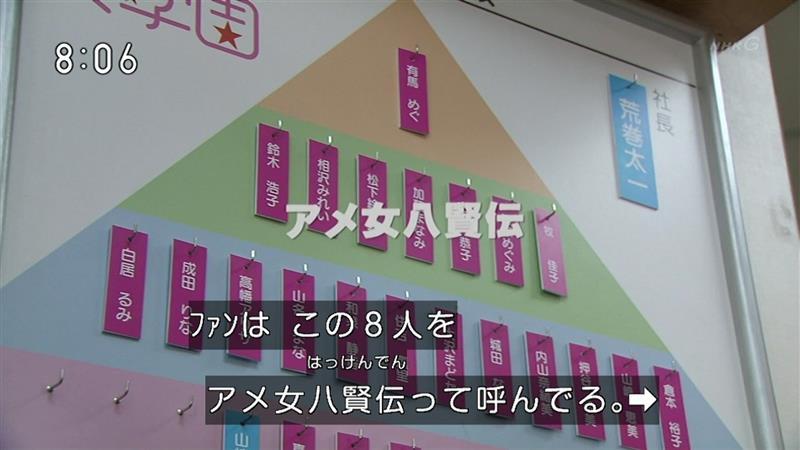 あまちゃん(2)