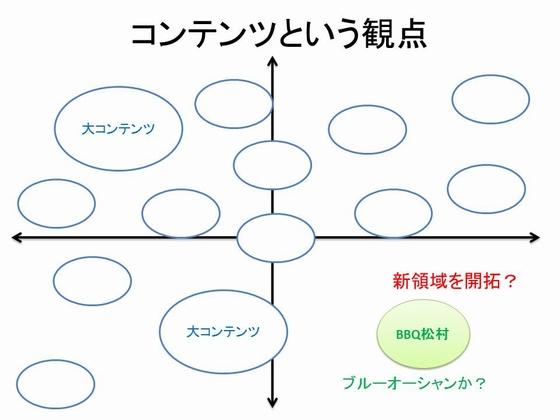SKE48松村香織・コンテンツという観点