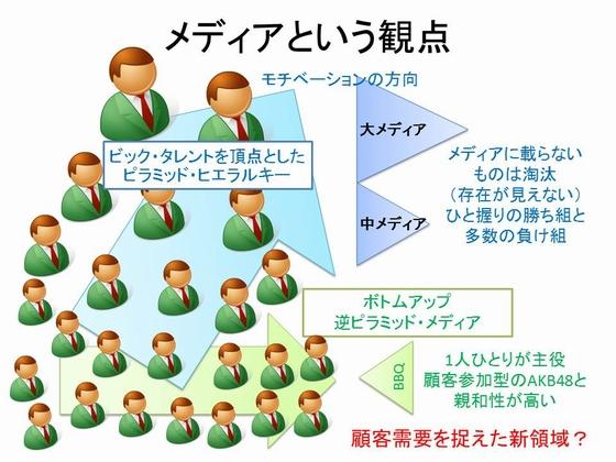 SKE48松村香織・メディアという観点