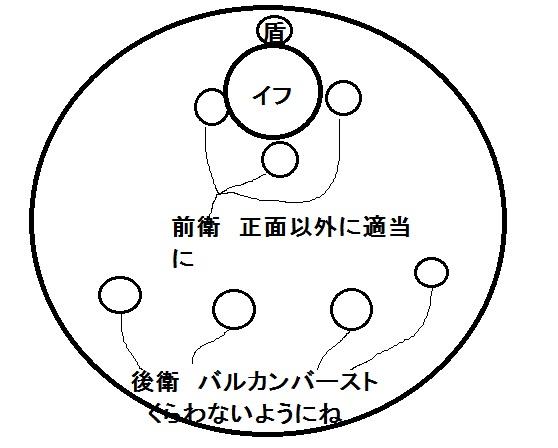 イフ解説2
