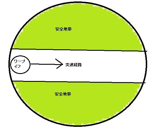 イフ解説3