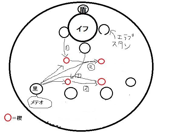 イフ解説5