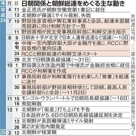20130327-00000105-san-000-5-view.jpg