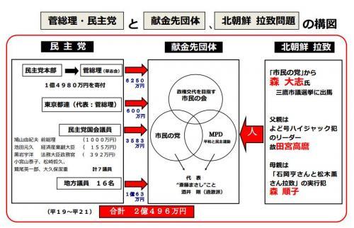 菅 民主党_convert_20130713133804