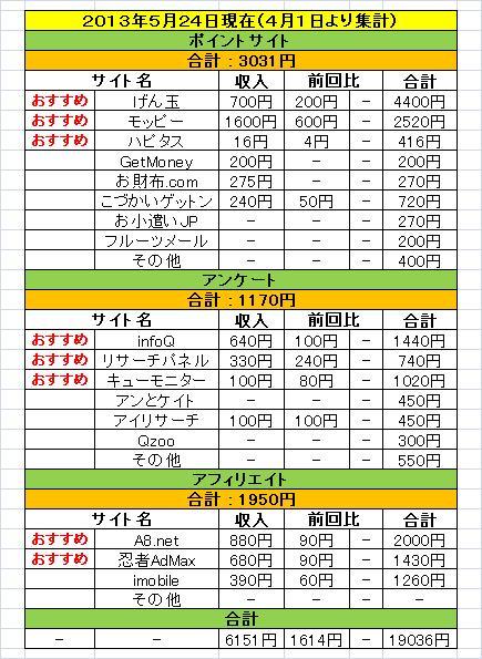 20120503_中間