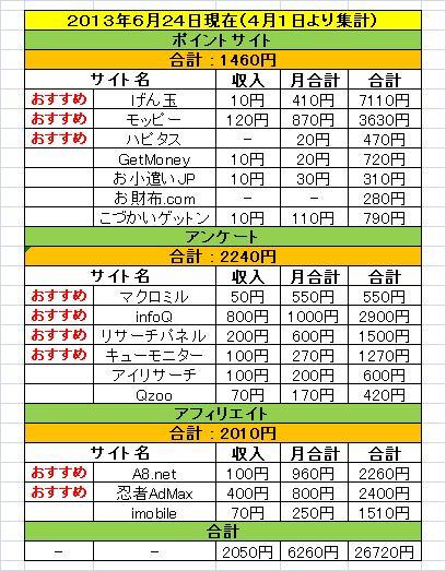 20130624_中間報告