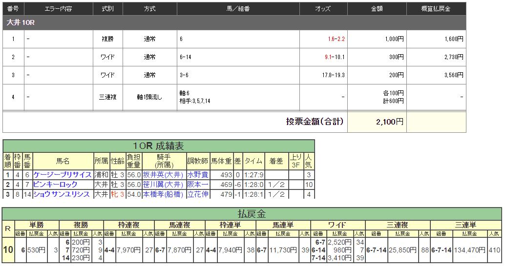 大井0930