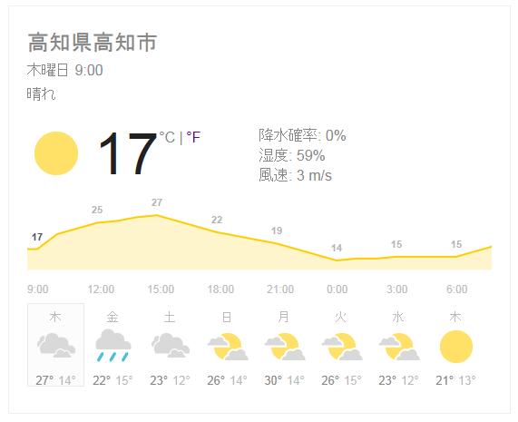 2013.5.9予想天気図 (622x493) (571x465)