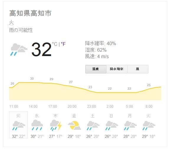 2013.6.18天気 (576x505)
