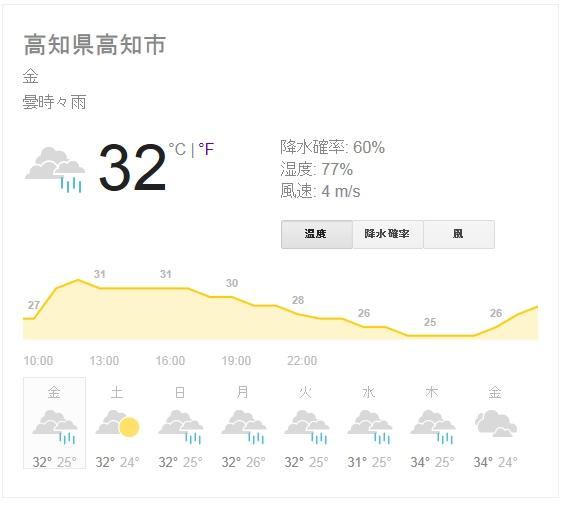 2013.7.26 天気 (567x506)