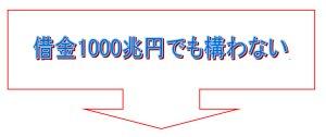 借金1000兆円